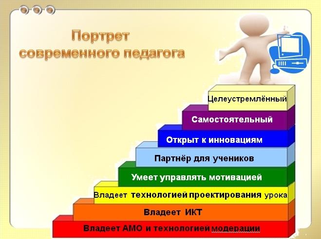 Файл:Vorobiova L.L. Portfolio-2011-uchitel 118.jpg - Wiki